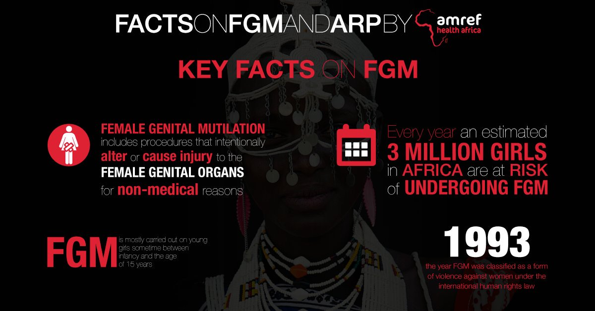 Facts on FGM & ARP